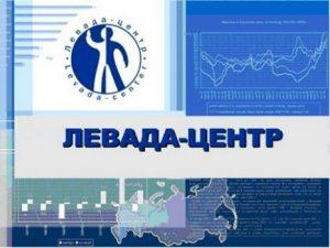 Левада Центр, фото с сайта Лев Гудков заявил о возможном закрытии Левада Центра