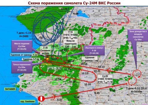 изображение с сайта Минобороны РФ