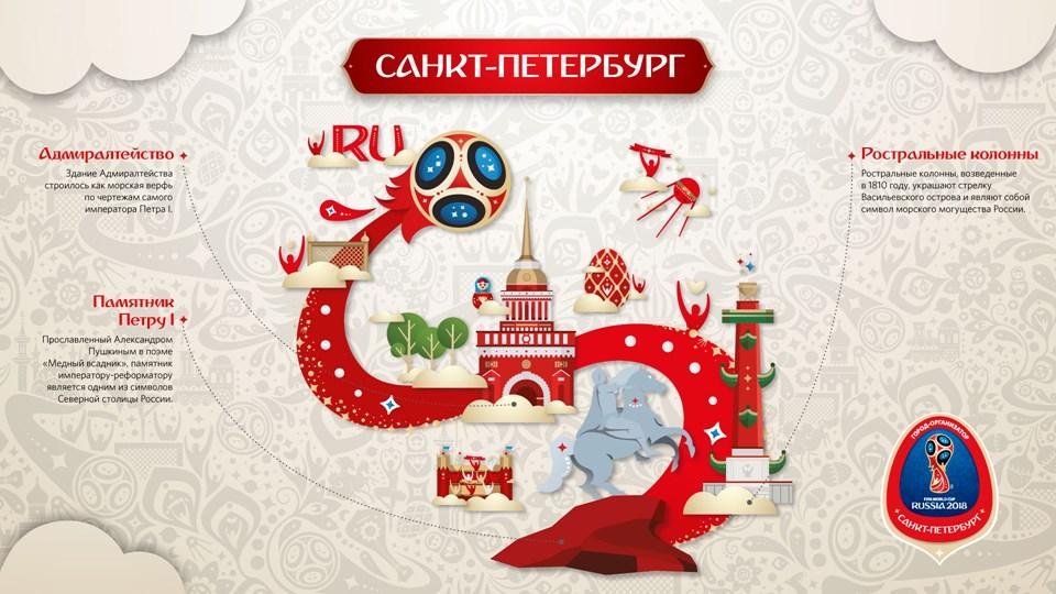 иллюстрация с сайта FIFA