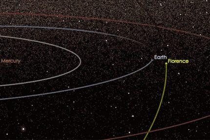 астероид наса
