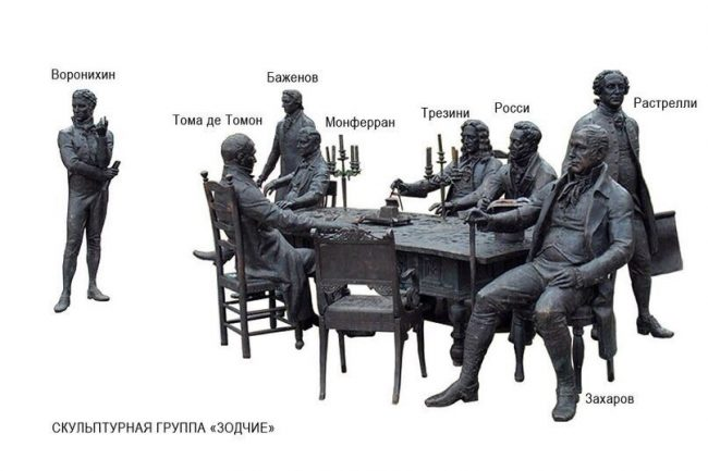 зодчие скульптурная композиция скульптура александр таратынов