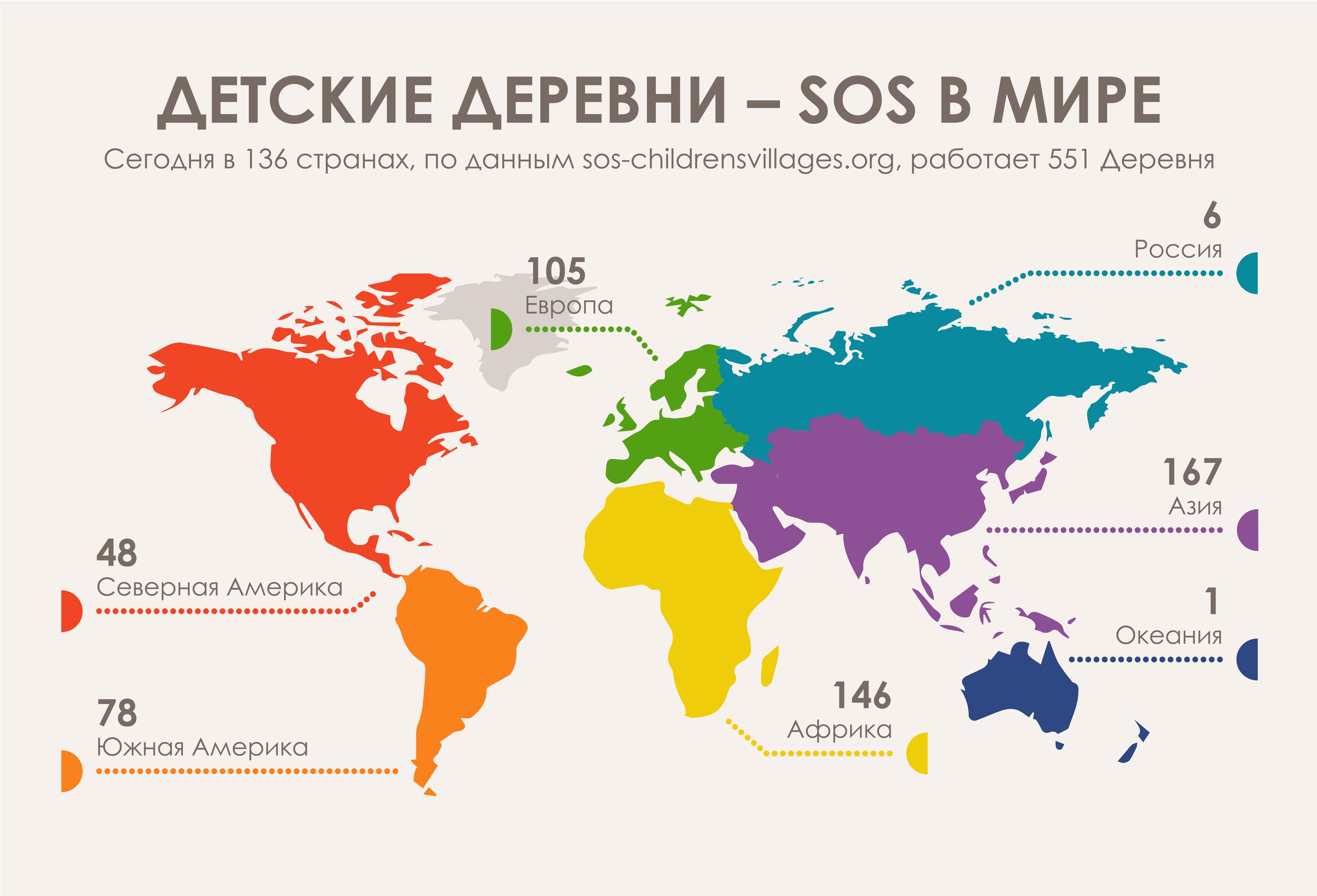 инфографика, детские деревни сос, sos, сироты