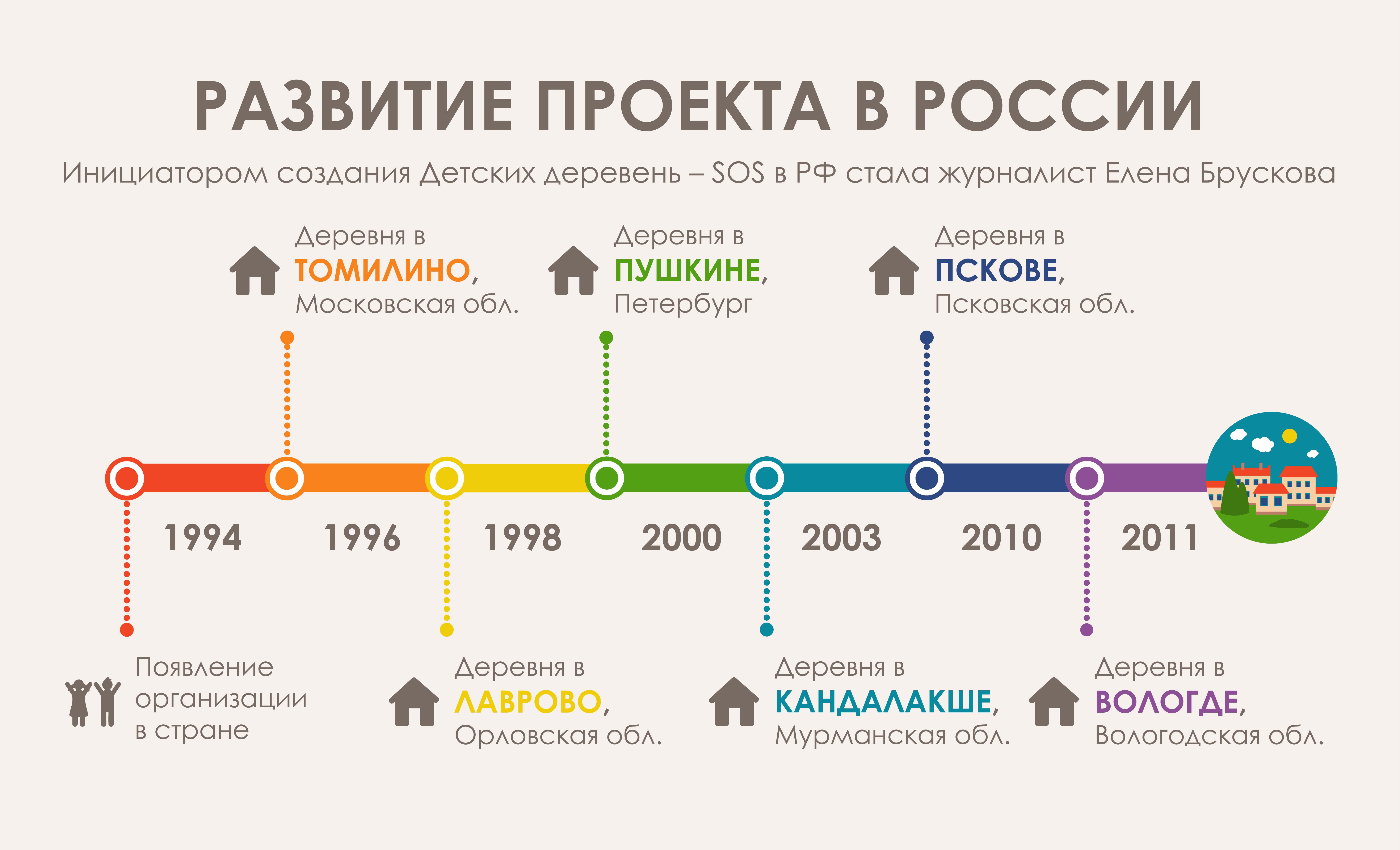инфографика, ппоследний вариант1