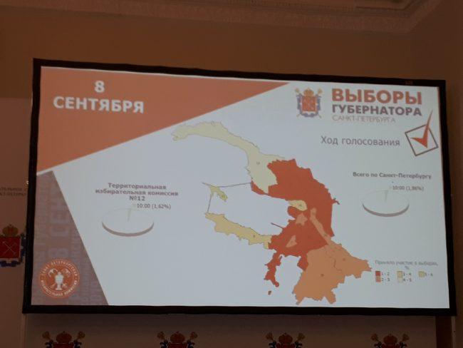 Более 70 тысяч петербуржцев уже приняли участие в выборах губернатора