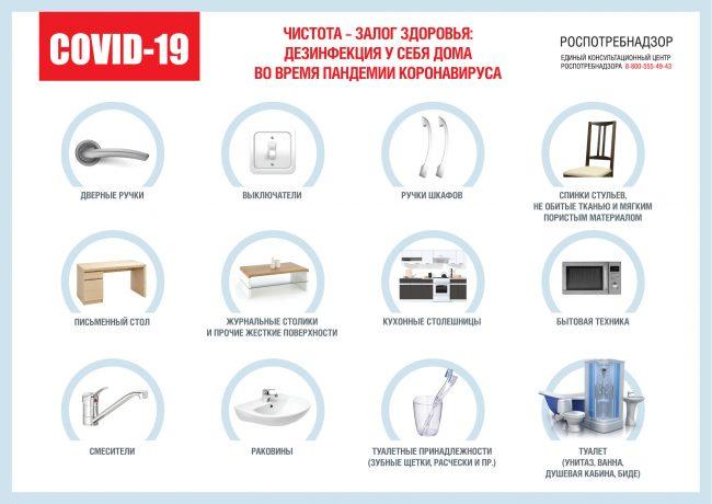 рекомендации уборка роспотребнадзор карантин коронавирус пандемия